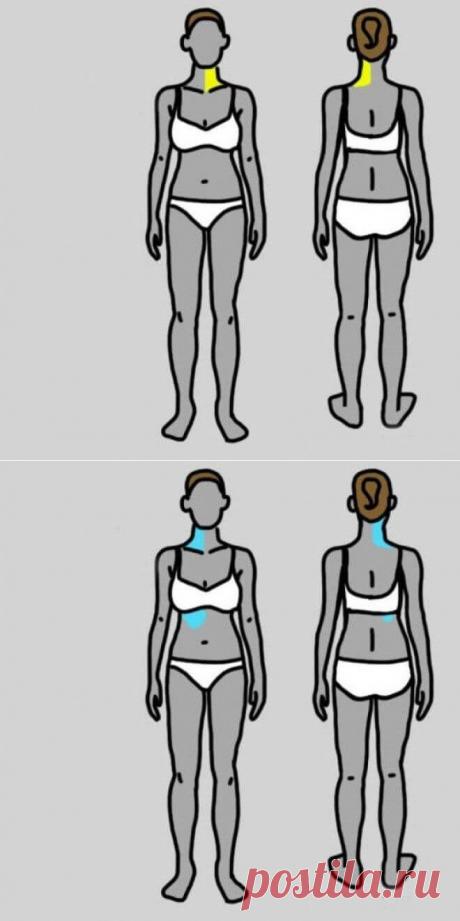9 видов боли, которые указывают на проблему совсем в другой части тела