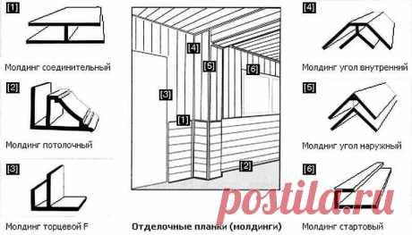 как правильно к окну закреплять ПВХ на потолке в комнате?: 8 тыс изображений найдено в Яндекс.Картинках