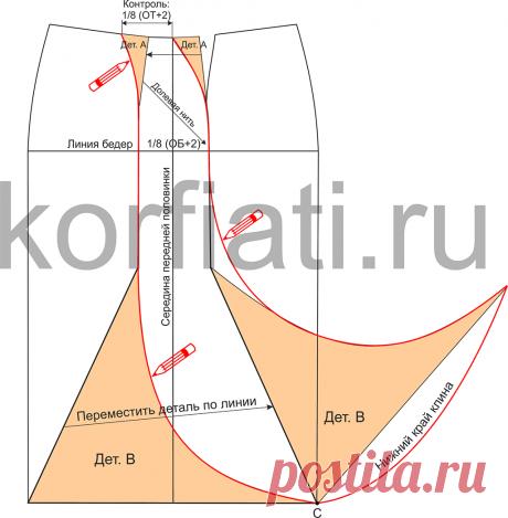 ¡El patrón de la falda-espiral de Anastasia Korfiati el Patrón de la falda-espiral - simple y genial! Coser tal falda muy simplemente, y el tipo a ella de verdad real. Coser falda se puede independientemente.
