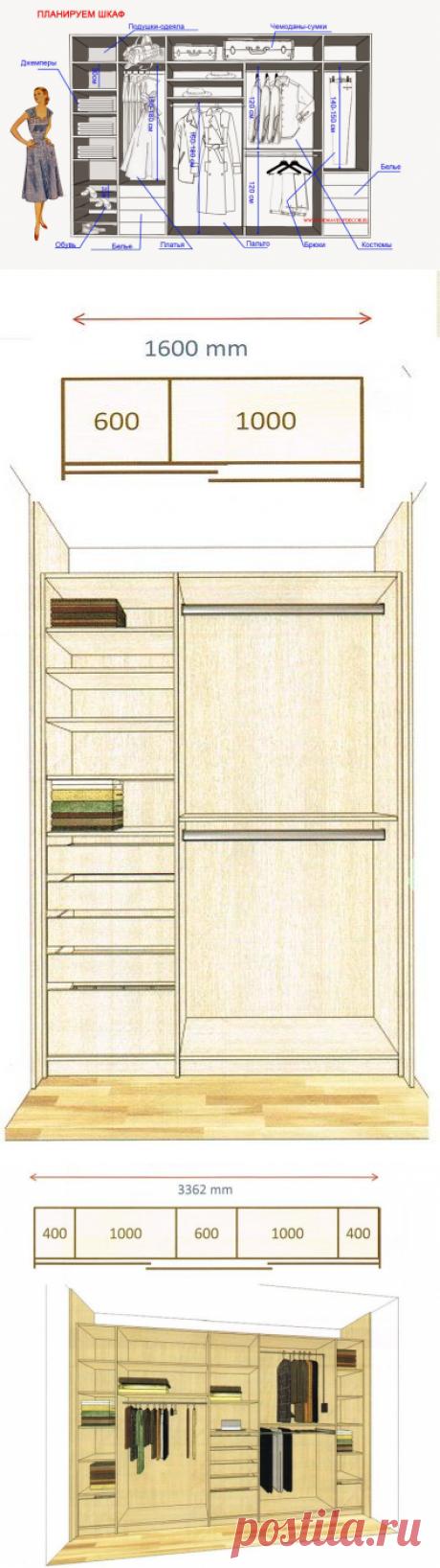 Больной вопрос... Как спланировать шкаф своей мечты?.