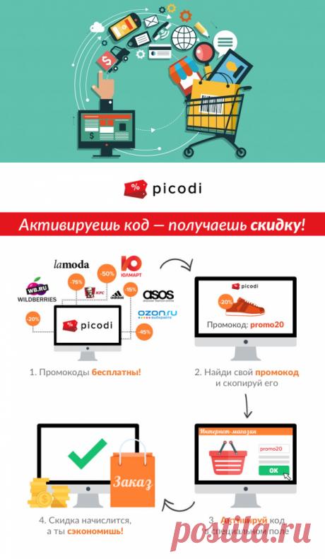Как делать покупки в интернете по лучшей цене: 4 совета для умного онлайн-шопинга - Лайфхакер