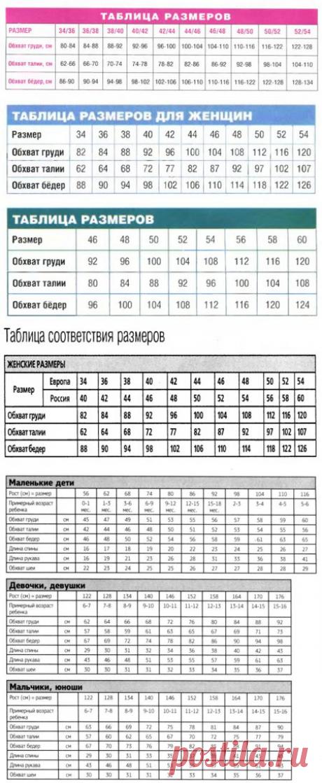 Таблицы размеров одежды для взрослых и детей