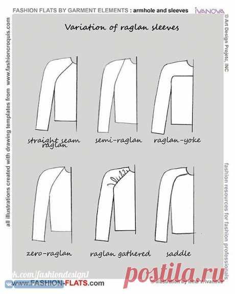 Варианты моделирования рукава реглан — Сделай сам, идеи для творчества - DIY Ideas