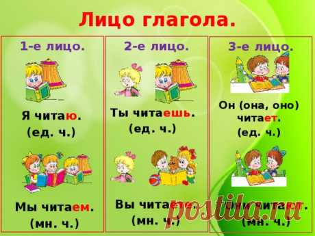 Тест по русскому языку «Глагол. Лицо глагола» для начальной школы Автор: Захарьина Елена Алексеевна