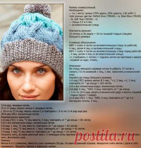 Модные вязаные шапки 2020 спицами: виды ,схемы и описания по ссылке