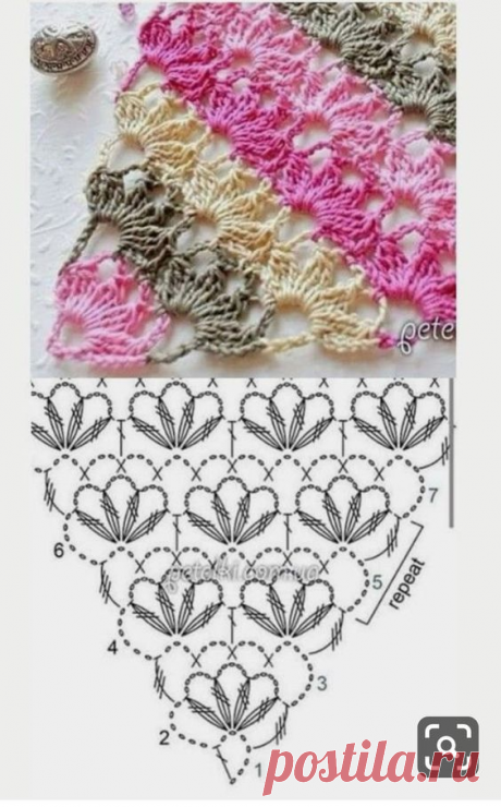 Двадцать узоров крючком, которые мне понравились   Вязание, рукоделие, хобби   Яндекс Дзен