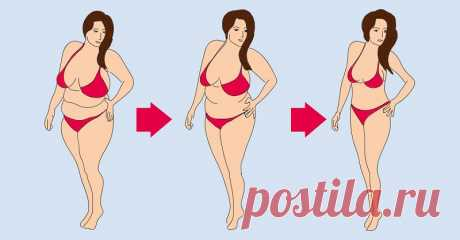 Как быстро похудеть на 5 кг за неделю