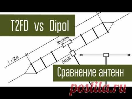 T2FD (L) и диполь. Какая антенна эффективнее. Сравнение антенн. Эксперимент.