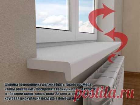 Конденсат на пластиковых окнах. Причины появления и способы устранения конденсата | Zastpoyka.ru