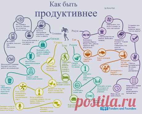 Funders and Founders · О стартапах и предпринимательстве