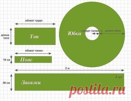 Выкройка слинга - платья / Простые выкройки / ВТОРАЯ УЛИЦА