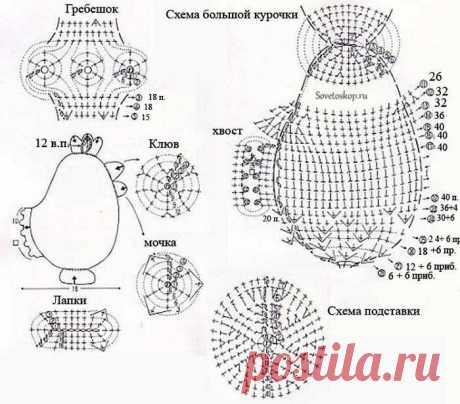 Пасхальная курочка крючком: схемы описание и мастер классы