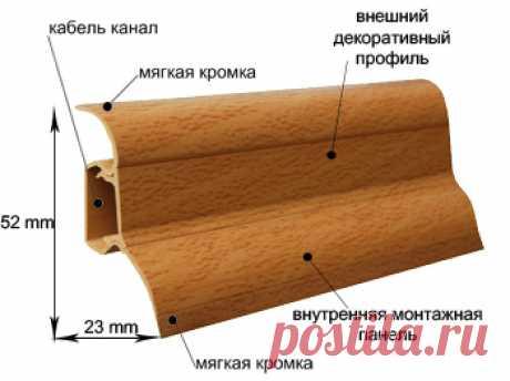 Установка пластикового плинтуса для пола из ламинированных панелей — Самострой