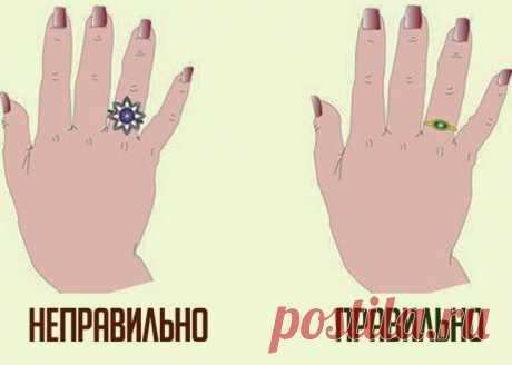 Всё о кольцах