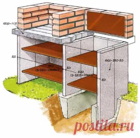 Как построить садовый гриль барбекю своими руками