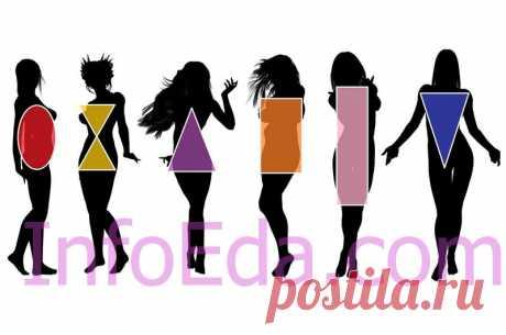 Типы фигуры у женщин и девушек (виды, как правильно определить, что лучше носить по типу фигуры  | InfoEda.com