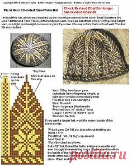 Шапка связанная орнаментом спицами. Схема узора