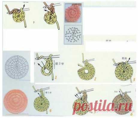 Набор шпаргалок для тех, кто вяжет крючком... Полезные советы повязанию крючком испицами: виды петель, прибавление, убавление, набор петли, узоры....