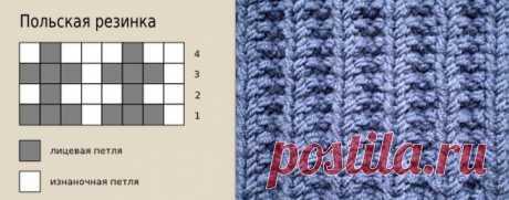 La bufanda snud por los rayos el esquema de la labor de punto - Como vincular la bufanda snud (la collera) por los rayos para los principiantes - la Foto y el vídeo de la instrucción