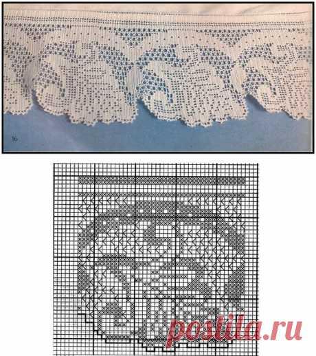 KUFER с художественным ремеслом: отделка и кружевные вставки