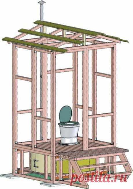 Строительство туалета для дачи: виды туалетов, способы строительства