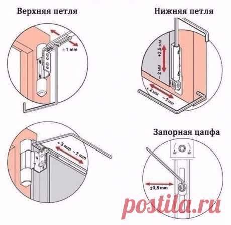 Как отрегулировать окна - держите информацию