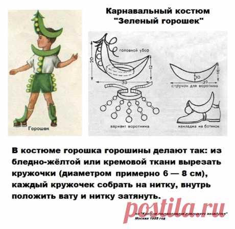 """Карнавальный костюм """"Зеленый горошек"""""""
