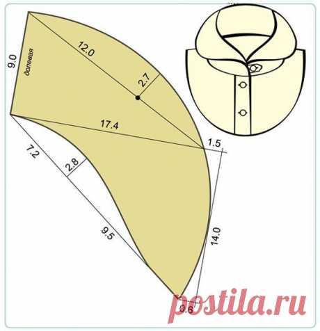 Моделирование разных видов воротников Моделирование разных видов воротников дает возможность подбирать идеальную горловину под особенности того, кому шьется вещь.