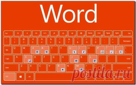 Самые распространённые и удобные сочетания клавиш в Word.