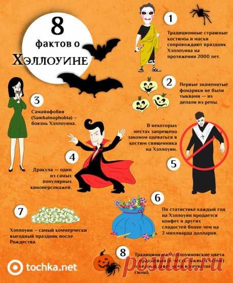 Строительный форум - Форумстрой - Хэллоуин - 5 идей украшения дома. Легко и весело!