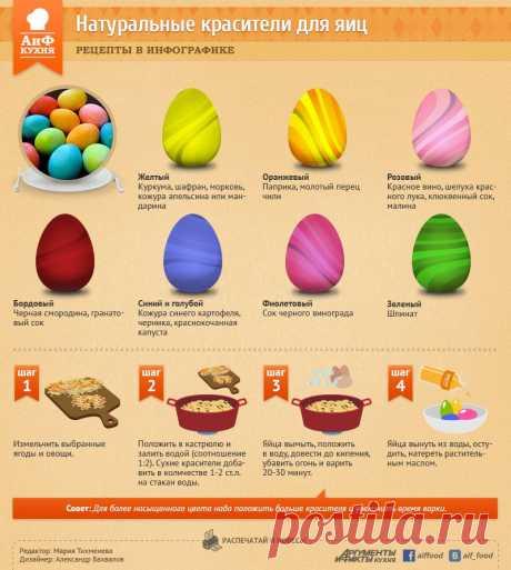 Как покрасить яйца в яркие цвета, не используя химических красителей | Домохозяйки