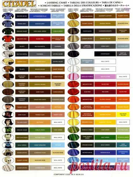 Таблица сочетаний цветов в дизайне - Цветоведение и колористика - Все для студента