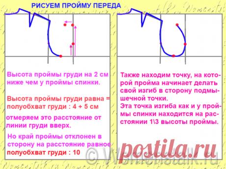 Простой и понятный способ построения выкройки от мастера Ольги Клишевской (часть 2)