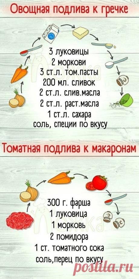 Вкусные рецепты подлив