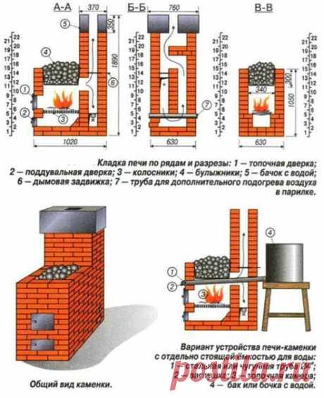 Схема кирпичной печи для бани