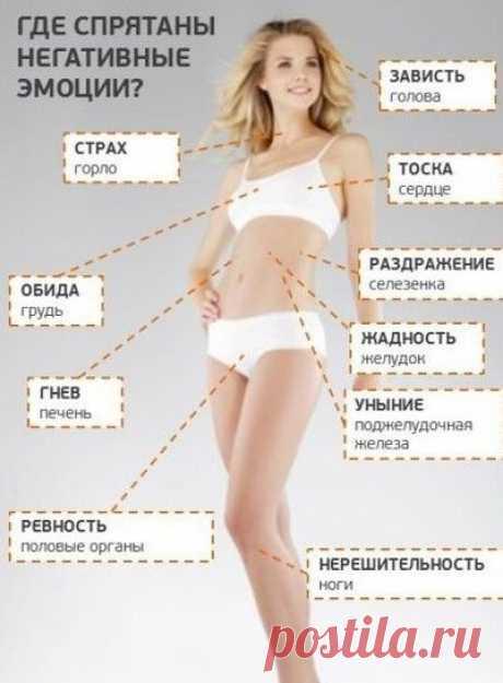 Аллергия Луиза Хей - психосоматика, таблица болезней, причины, первопричины