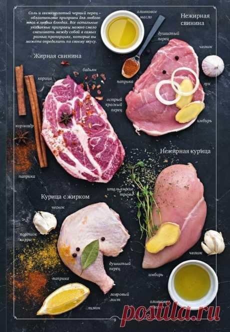 Сочетание приправ/специй к мясу - медиаплатформа МирТесен