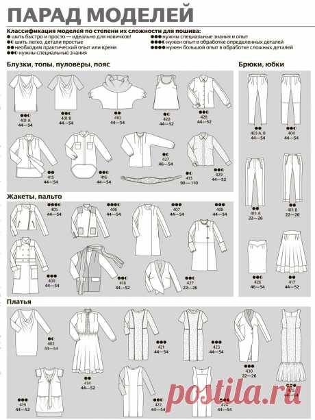 Fashion for full: all technical drawings — Master classes on BurdaStyle.ru
