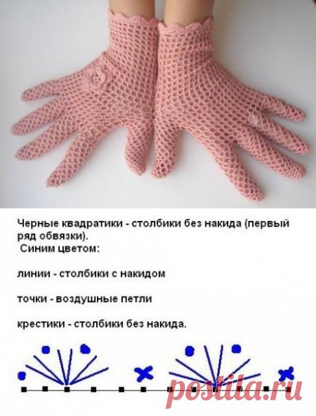 Los guantes chinés para la muchacha por el gancho - la descripción, схемы+фото