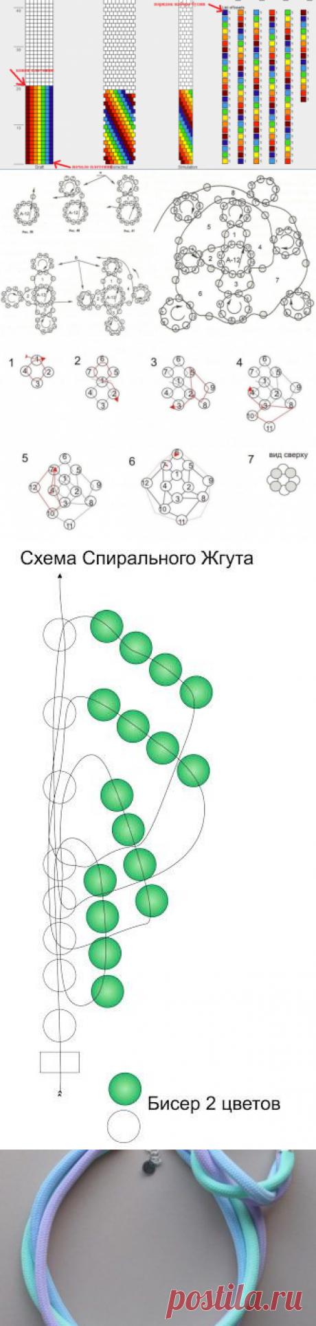 Мастер-класс плетиния шнура из бисера + 20 идей   Domigolki.ru