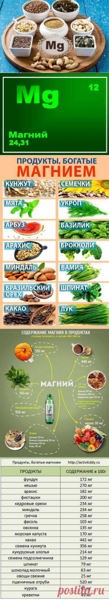 Магний и кальций в каких продуктах содержится