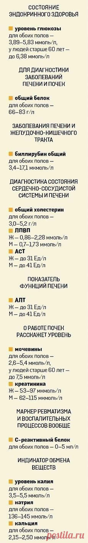 De que contará la análisis de sangre - la Novedad de Ucrania - From-UA