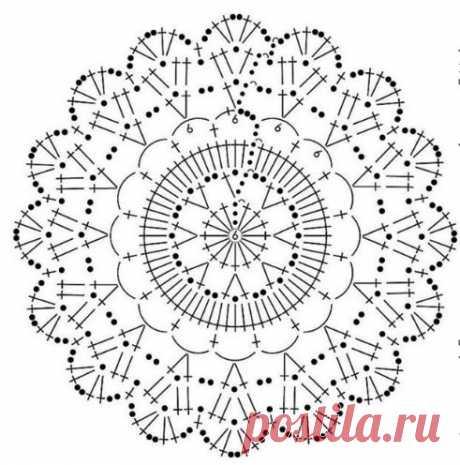 Коврик для пола крючком для начинающих: схема, описание, мастер класс, фото. Как связать красивый коврик круглый, квадратный, овальный, прямоугольный, ажурный, звезда, японский крючком своими руками?