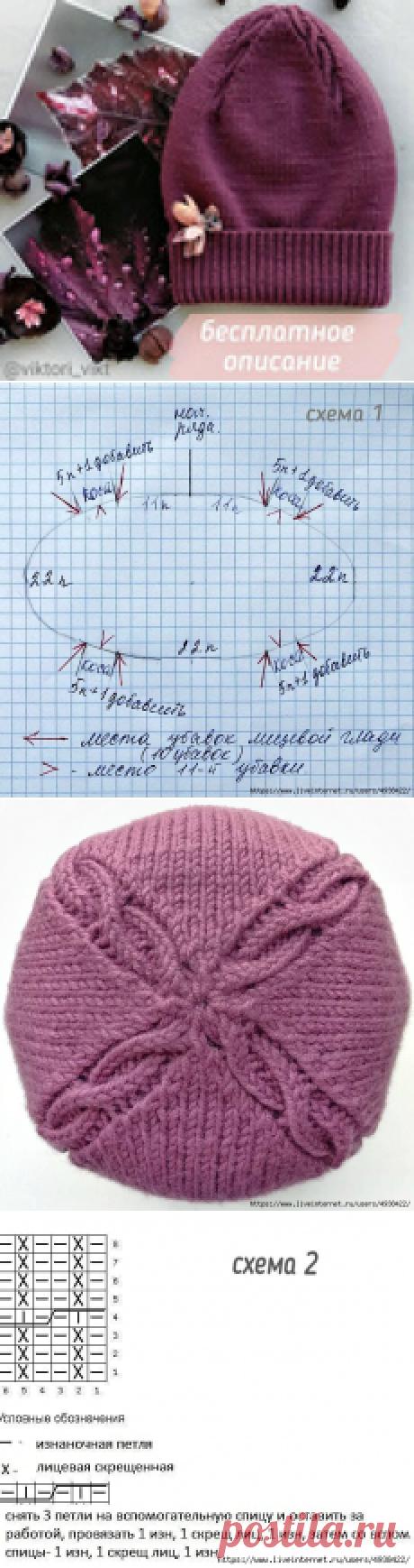 Красивая женская шапочка от viktori_vikt.