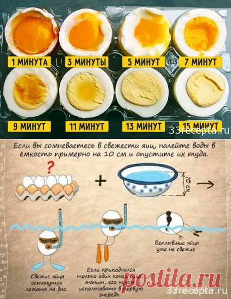 As it is correct to cook eggs