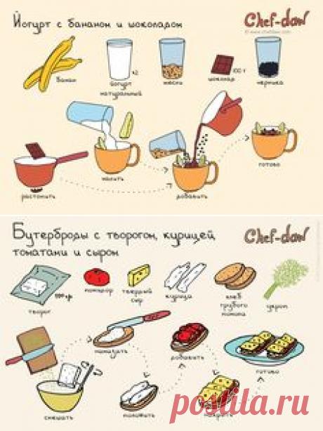 1000+ изображений на тему «Кулинария- Инфографика в Pinterest»