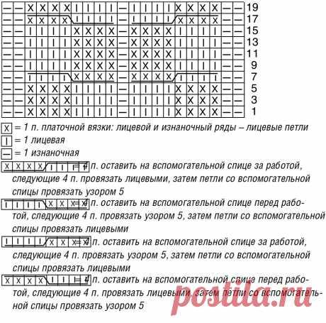 Свитер с оригинальными «косами» - схема вязания спицами. Вяжем Свитеры на Verena.ru