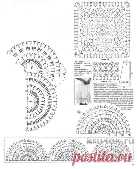 kru4ok-ru-zhenskaya-yubka-kryuchkom-rabota-tat-yany-kolesnichenko-tarchevskoy-510685.jpg (814×1000)