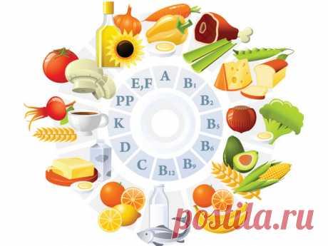 Что едят вегетарианцы: списки разрешённых и запрещённых продуктов