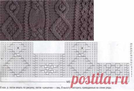 Узоры спицами для женских безрукавок: схемы для вязания узоров безрукавок для женщин
